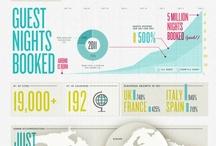 Data Visualization / by Chloë Breuillé
