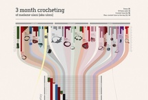 Infografik / by Miriam Julius
