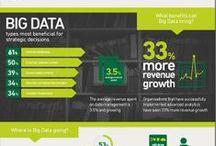 Infographies - Data, Big Data, Smart Data, Data Scientist / #bigdata #data #socialmediaintelligence #datamining #datavisualization #infographics #infographies #datascientist / by Cedric Chabal