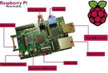 Raspberry Pi / Raspberry Pi / by Paul Clews