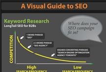 Web Marketing / Risorse per attività SEO, SEM e Web Marketing / by Bruno Ferraro