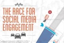 Social Media & Digital Marketing / by Boxtiq