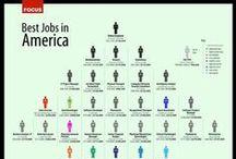 Work/Jobs / by Lauren Klees