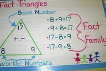 Anchor Charts / by Sharon Lawrence