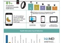 Health Care Trends / Mobile health, patient engagement--it's all here. / by Beacon Urgent Care