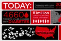Diabetes 101 / by American Diabetes Association Northwest Arkansas
