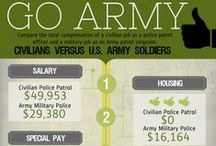 Benefits of an Army Career / A career in the Army is much more than a steady paycheck. It means housing, health care, education, training, job security and so much more. / by US Army Recruiting Command