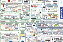 Social Media  / Social media  / by Nikita Vorstermans