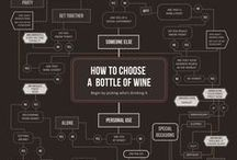 """Wine Education (LiquorList.com) / Ready to test your knowledge or check out something new about wine?  We have compiled some great tips, history and much more to tickle your wine fancy right here!   www.LiquorList.com  """"The Marketplace for Adults with Taste"""" @LiquorListcom   #LiquorList / by LiquorList.com"""