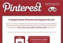 Social Media Marketing / by Supertron Infotech Pvt.Ltd
