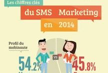 Infographie / by MarketingZ