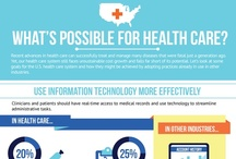 Infographics / Over 1,000 healthcare infographics. / by Wayne Caswell