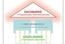 """DigiKomm / Board zum Seminar """"Digitale Kommunikation"""". Teil unseres E-Portfolios zu """"Digital vermittelten Kommunikationsprozessen"""", dem zentralen Gegenstand des Seminars. / by Verena Franz"""