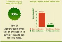 ASP Home Staging Stats / It is important and wonderful to have Statistics reflecting how Home Staging Really Increases the return on investment of Staging. This page located on www.stagedhomes.com and is based upon homes Staged by ASP Home Stagers as well as the members of The International Association of Home Staging Professionals, IAHSP, stats, a Duke University study and HomeGain's findings too. / by Barb Schwarz, Stagedhomes.com, IAHSP