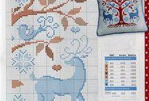 Cross Stitch charts / by Mika Tamazawa