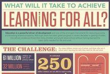 English Language Learners / by Iowa's AEAs