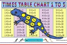 Printable Math Resources / by Math Salamanders