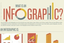 Infographics / by Ms Smith