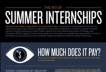 Internships / by Naz Career Services