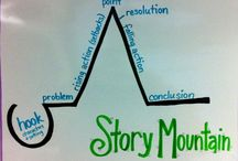 Reading Anchor Charts / by Maureen C