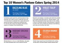 Trends for Spring 2014 / by Divine Consign