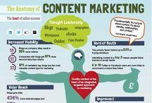 Digital Marketing / by Digitally Hidden