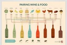 Food + Drink Infographics / Chart, graphs, and infographics related to the food and dining industry. / by DiningIn.com (DiningIn)
