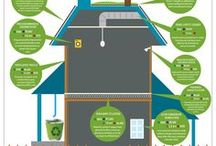 Benefits of a Greener Home  / by All Eco Design Center