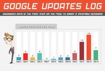 SEO  ツ / All things SEO - infographics / by Digital Information World