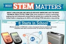 STEAM / Everything important in Science, Technology, Engineering, Art, and Mathematics! / by Maryland Science Center