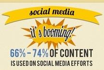 Content Marketing 101 / by ProseMedia.com