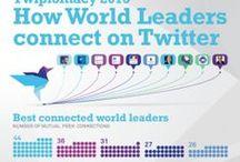 Social Media / Twitter, Facebook, Pinterest, and all of social media tips / by Fera Marentika
