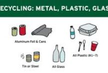 RECYCLE - Plastic, Metal, Glass / by American University Zero Waste