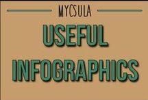 Useful Infographics / by myCSULA