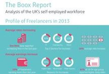The Boox Report / by Boox Online Accounting