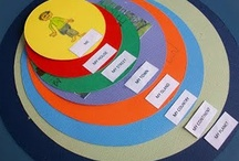 homeschool science / by Amanda Lilley