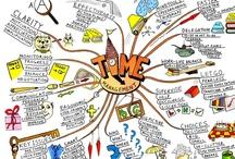 TIC TOC: Time Management Techniques / by Leadership DevelopmentTechniques