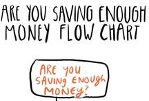 Money Fun / by Benjamin Bankes