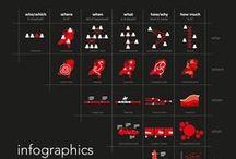 Infographics / Data Visualization / by Alex Soto