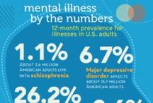 Mental Health Awareness / by Therapy Source, Inc.