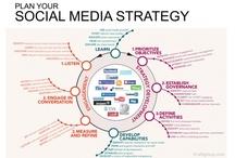 Social Media / Tips for better Social Media Marketing @365frederick   http://www.365frederick.com / by The Highland Group