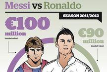 Messi V Ronaldo / by Zack Sefton