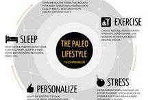 Paleo Resources / Paleo tips and ideas / by Paleo Cupboard