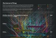 ...tools of the trade: infographic collection... / by J K