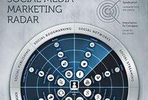 Infografiche Social Marketing / by Susanna Moglia