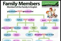 Learn English / The best resources for learning English!   If you want to join this board and share your own materials or your favourite resources, just comment on my (Josephine Young) most recent pin.  Enjoy! / by Josephine Young