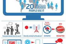 Infographics / Discover our infographics / by Proinfographics