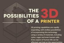 The 3D Revolution Takes Off / by Mark Veyret