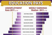 Education pays / by CareerCenter CypressCollege