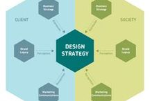 Design Thinking Process - Ideation - Innovation / by BISRUPTIVE